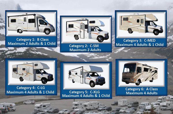 Meridian RV Sales, Service & Rentals